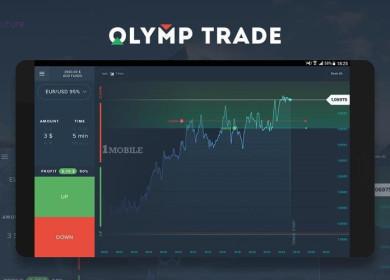 Обзор бинарного опциона Olymp Trade: платформа, кейсы, отзывы