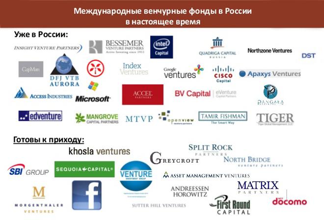 Международные венчурные фонды в России
