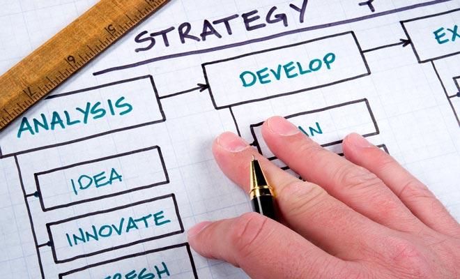 инновационная стратегия