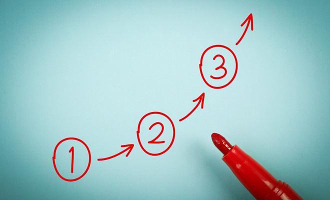 бизнес цели для стартапа