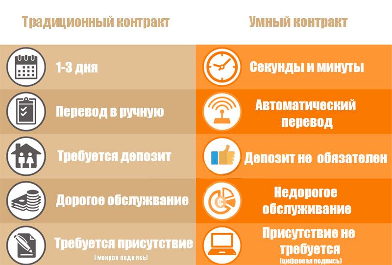 Главные инновации в ритейле, которые поднимут российский бизнес на новый уровень