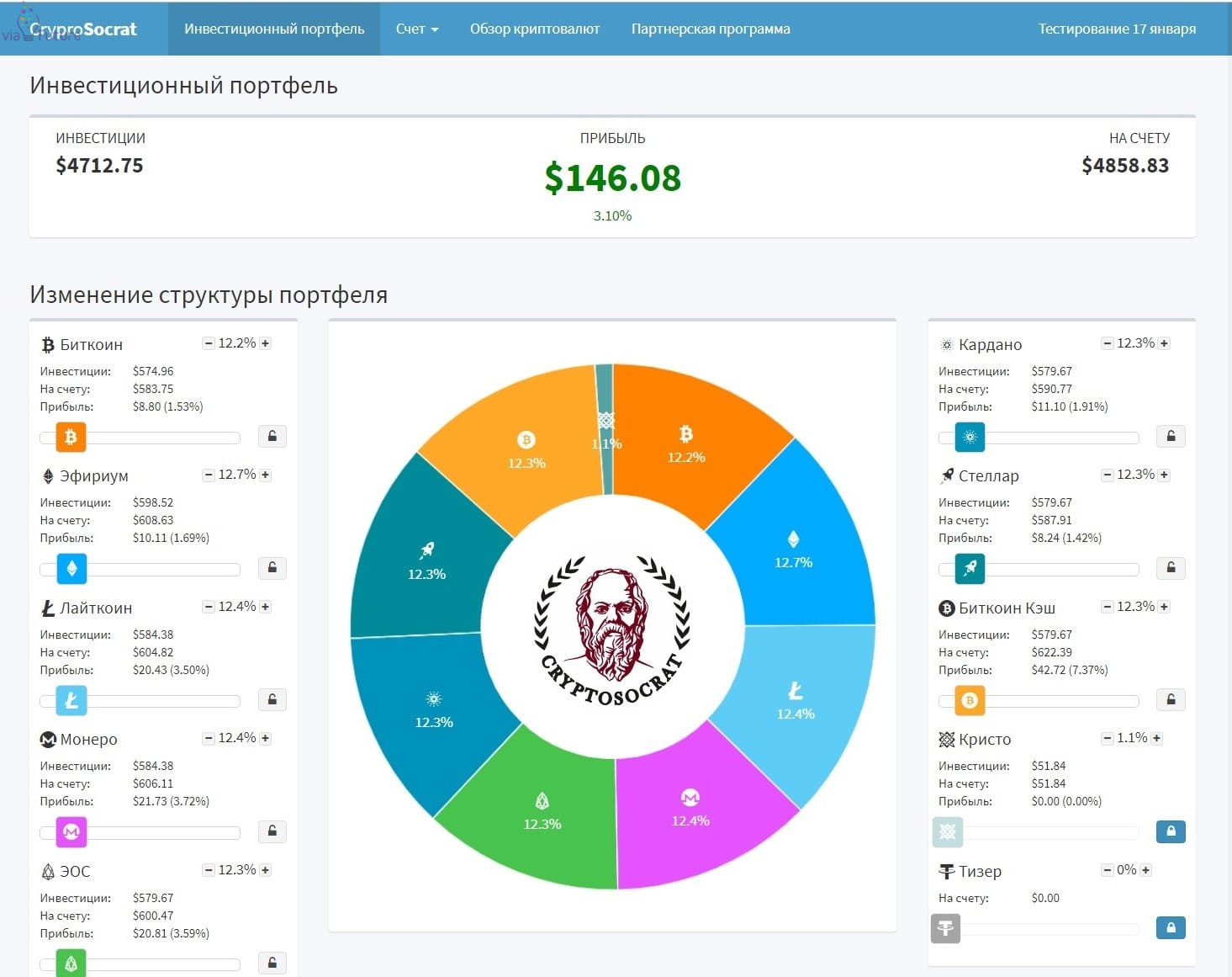 platforma-dlya-investicij-cryptosocrat