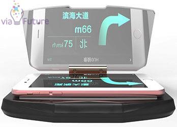 Мобильный навигационный дисплей (Тайвань)