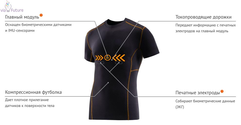 Умная футболка MoveCross